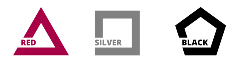 Cas client SynerTrade : SynerCLub Status